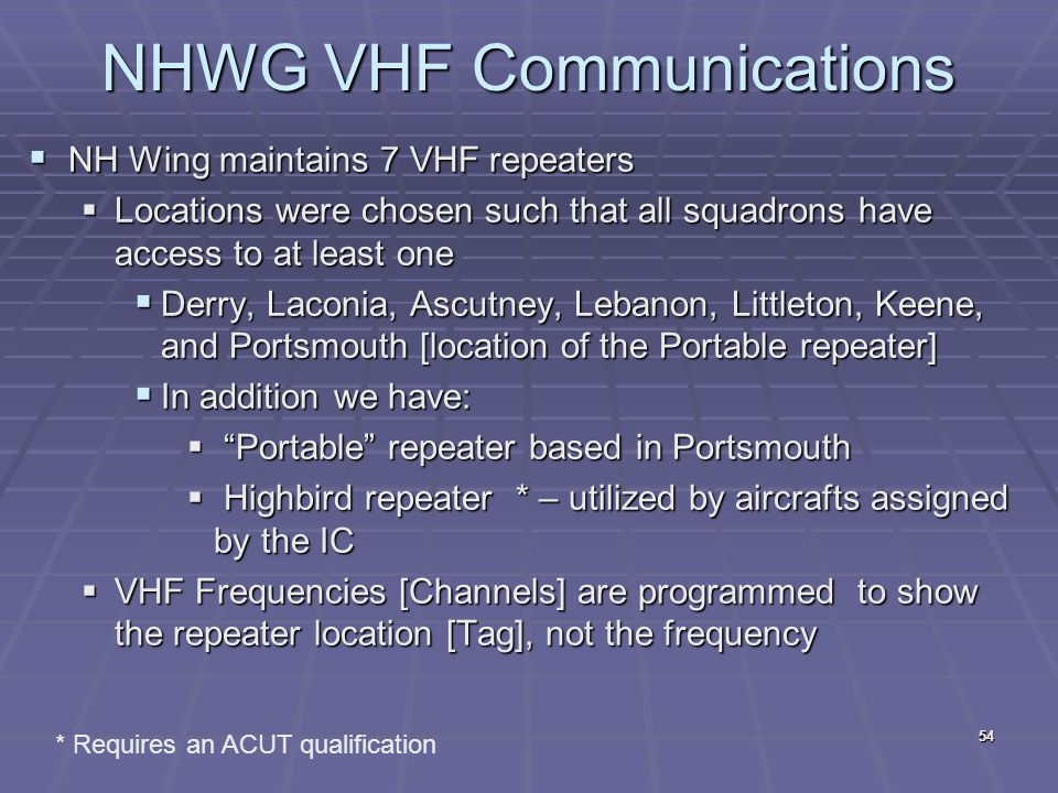 NHWG VHF Communications