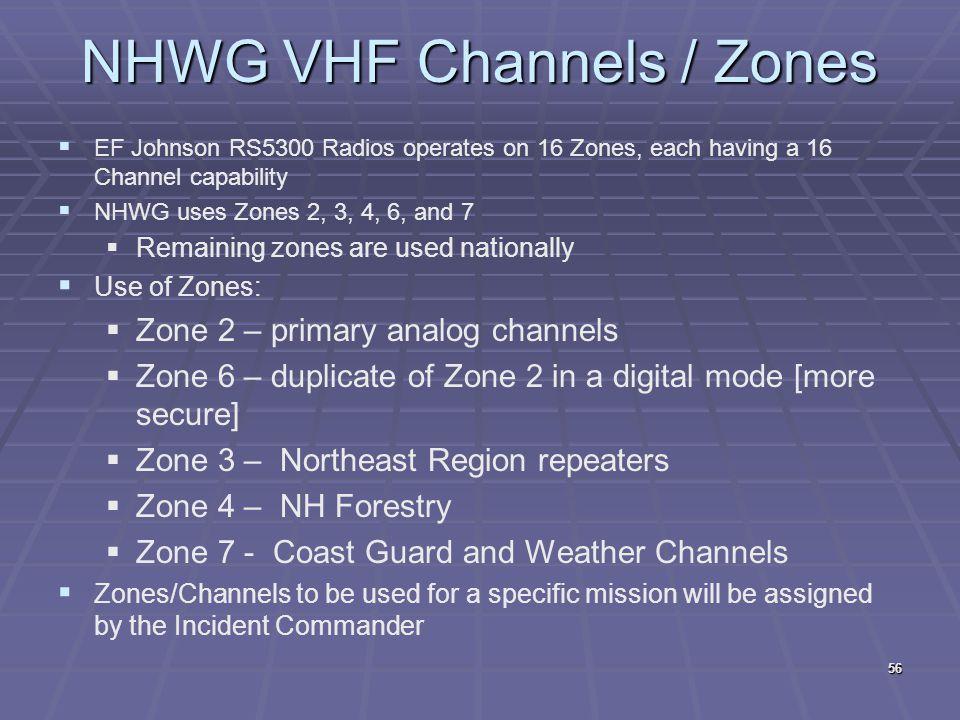 NHWG VHF Channels / Zones