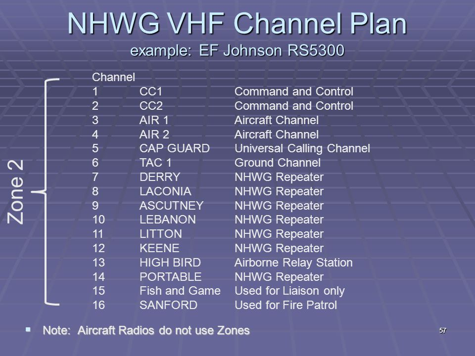 NHWG VHF Channel Plan example: EF Johnson RS5300