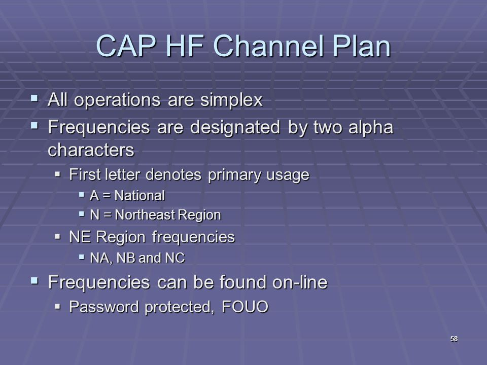 CAP HF Channel Plan All operations are simplex