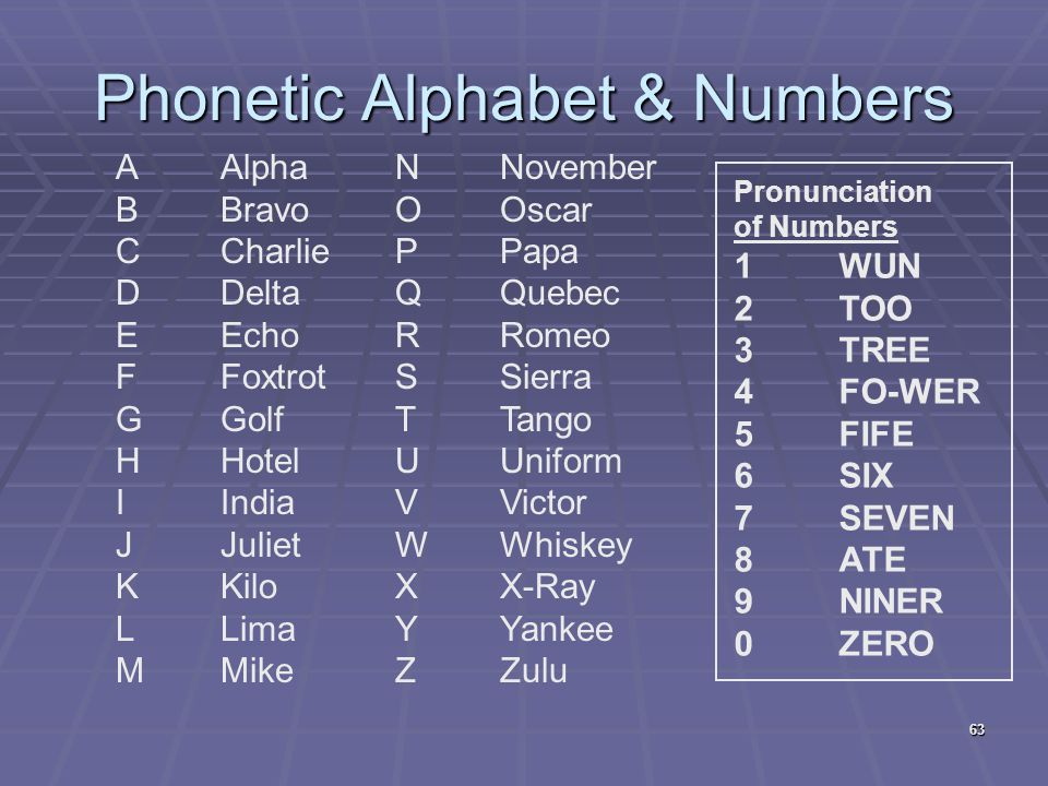 Phonetic Alphabet & Numbers