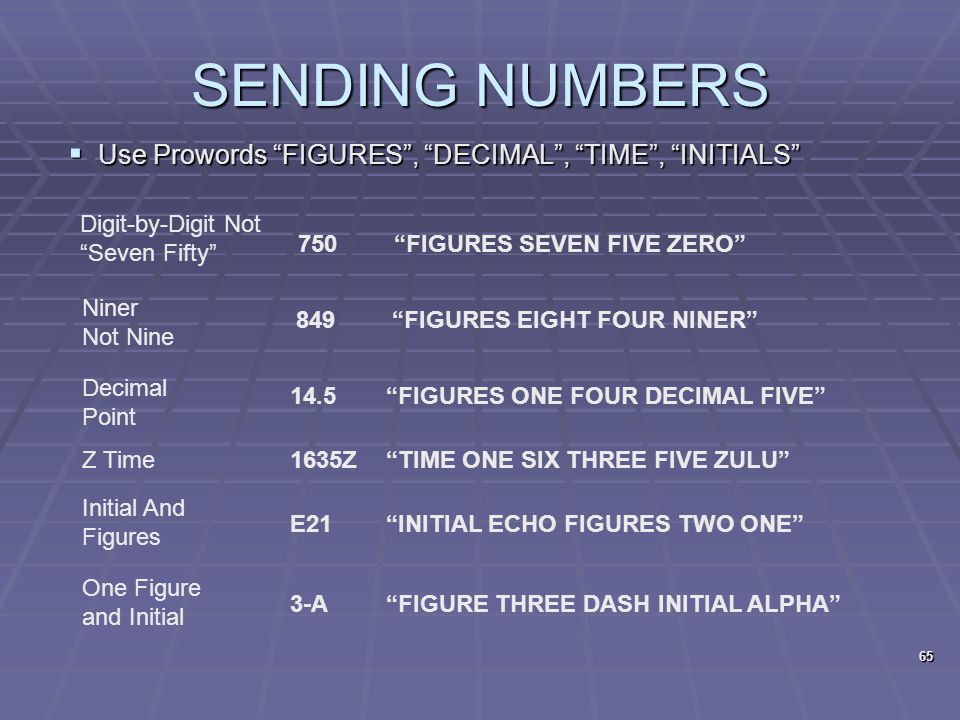 SENDING NUMBERS Use Prowords FIGURES , DECIMAL , TIME , INITIALS