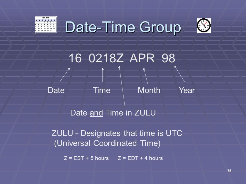 Date-Time Group 16 0218Z APR 98 Date Time Month Year
