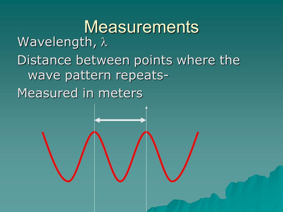Measurements Wavelength, l