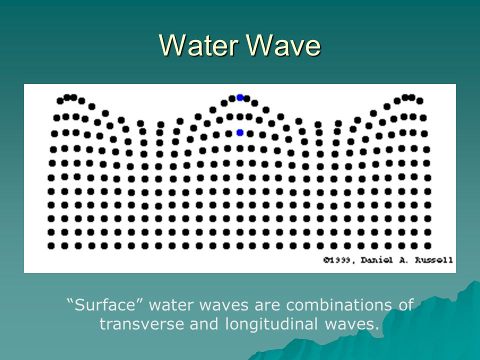 Water Wave Surface water waves are combinations of transverse and longitudinal waves.