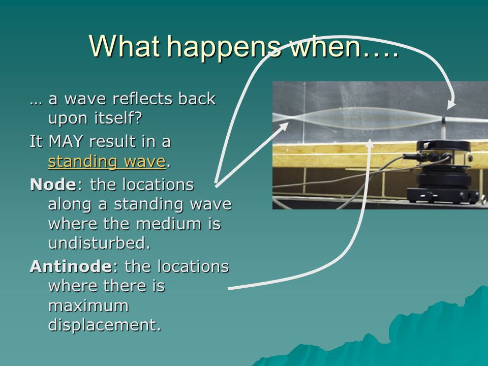What happens when…. … a wave reflects back upon itself