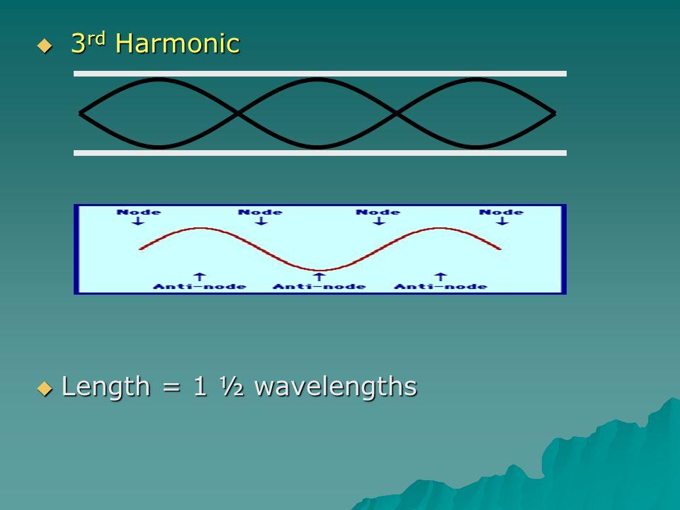3rd Harmonic Length = 1 ½ wavelengths