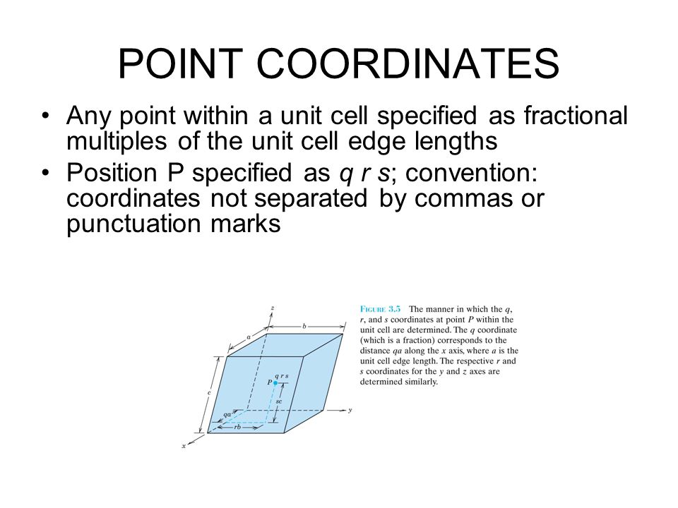 POINT COORDINATES Any point within a unit cell specified as fractional multiples of the unit cell edge lengths.