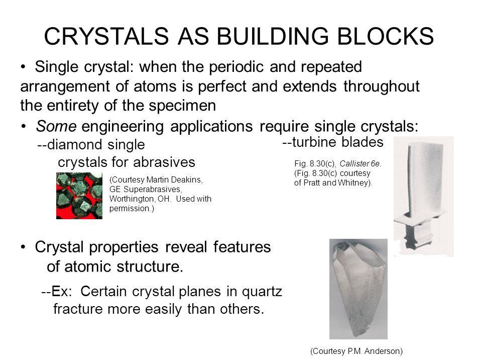 CRYSTALS AS BUILDING BLOCKS