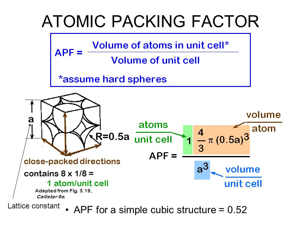 ATOMIC PACKING FACTOR a R=0.5a