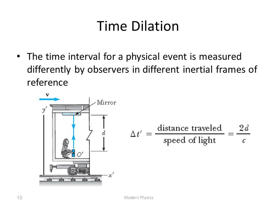 1432/1433 Modern Physics. Time Dilation.