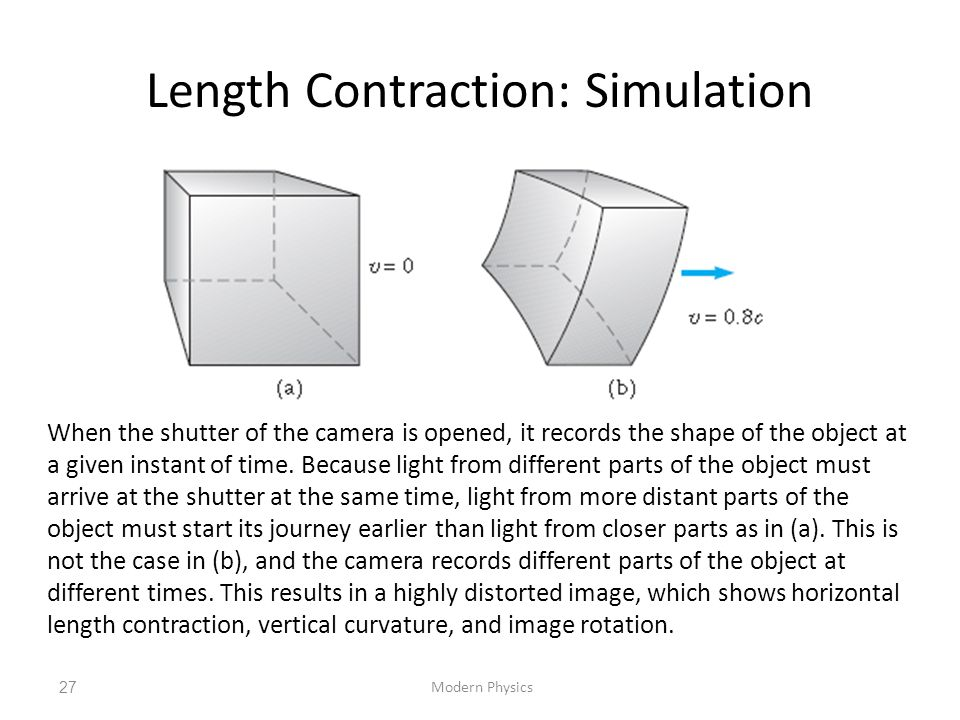 Length Contraction: Simulation