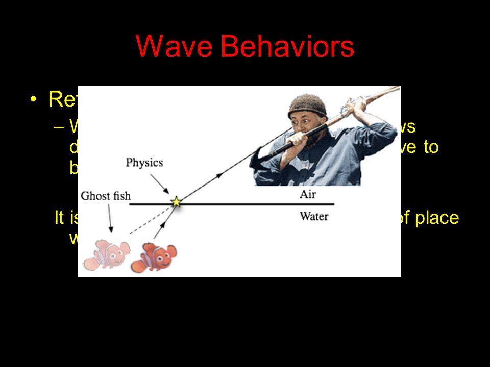 Wave Behaviors Refraction