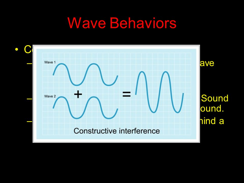 Wave Behaviors Constructive Interference