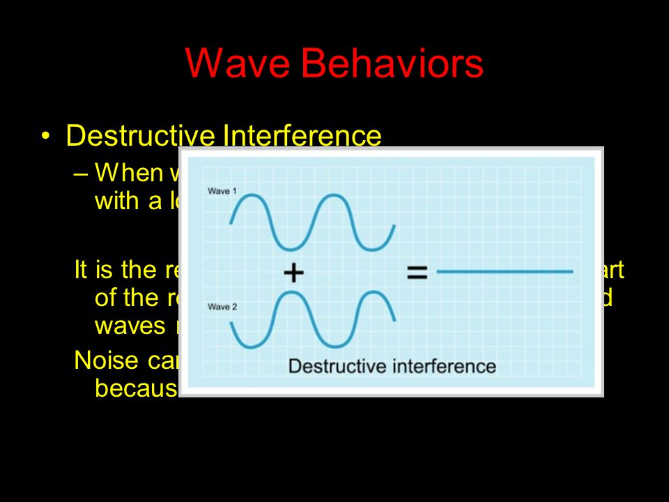 Wave Behaviors Destructive Interference