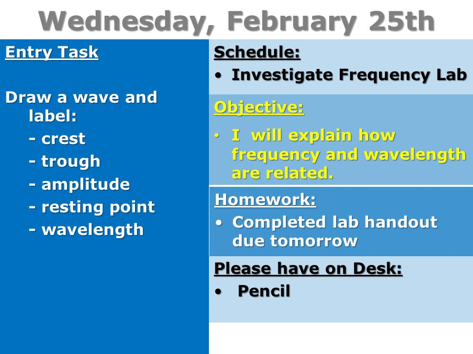 Wednesday, February 25th Entry Task Draw a wave and label: - crest - trough - amplitude - resting point - wavelength