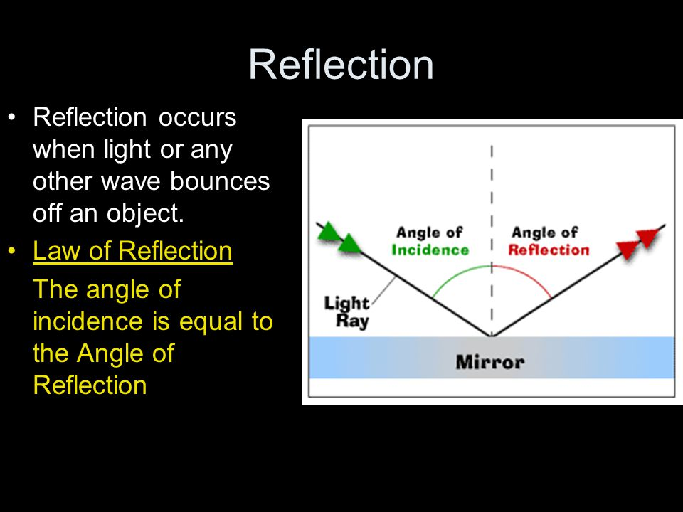 Reflection Reflection occurs when light or any other wave bounces off an object. Law of Reflection.