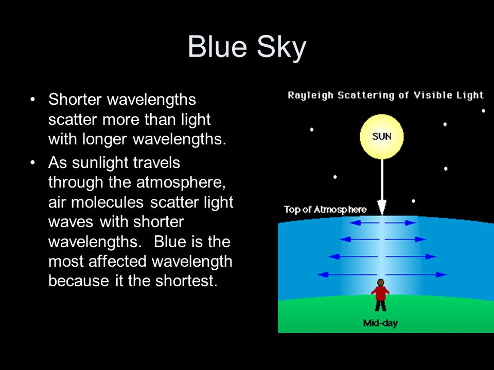 Blue Sky Shorter wavelengths scatter more than light with longer wavelengths.