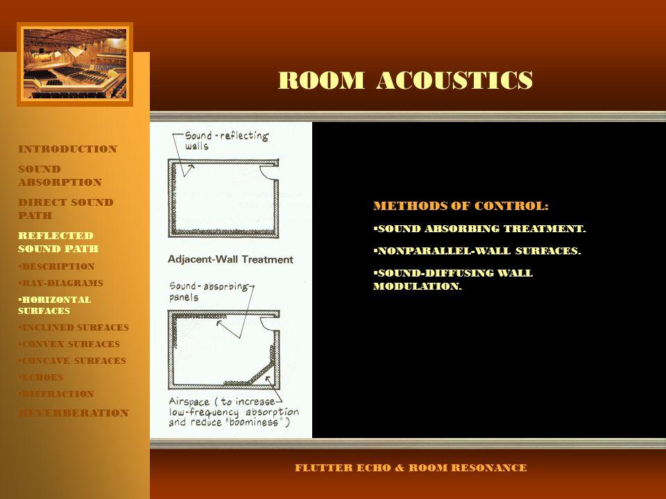 FLUTTER ECHO & ROOM RESONANCE