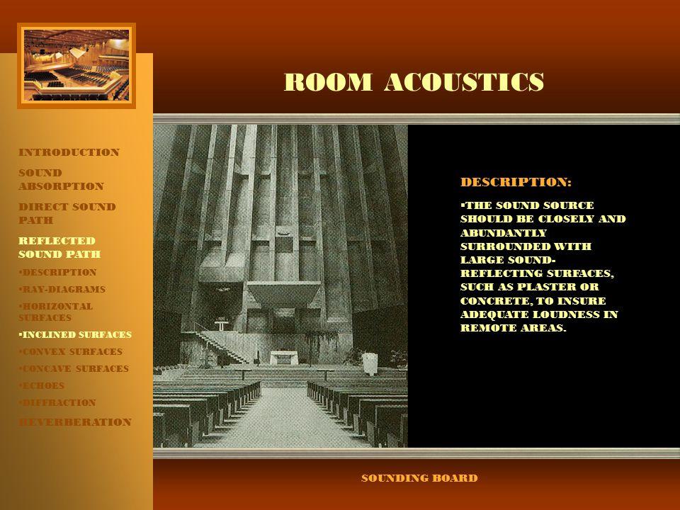 ROOM ACOUSTICS DESCRIPTION: INTRODUCTION SOUND ABSORPTION