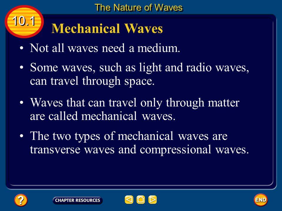 Mechanical Waves 10.1 Not all waves need a medium.