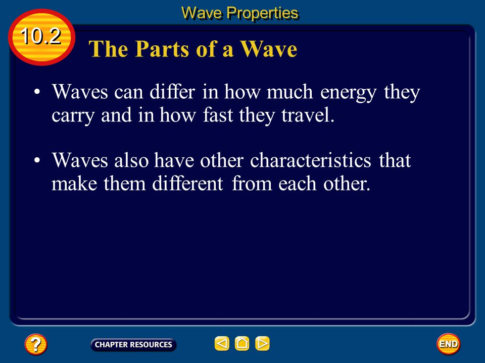 Wave Properties 10.2. The Parts of a Wave. Waves can differ in how much energy they carry and in how fast they travel.