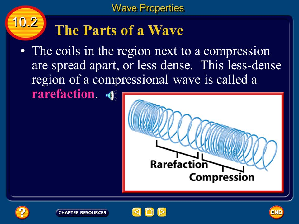 Wave Properties 10.2. The Parts of a Wave.