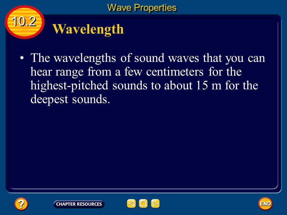 Wave Properties 10.2. Wavelength.