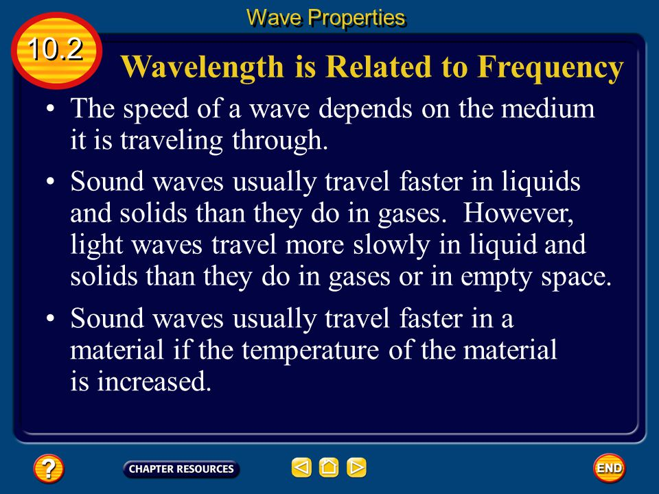 Wavelength is Related to Frequency