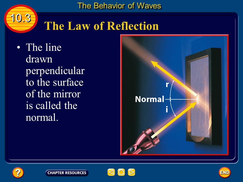 The Behavior of Waves 10.3. The Law of Reflection.