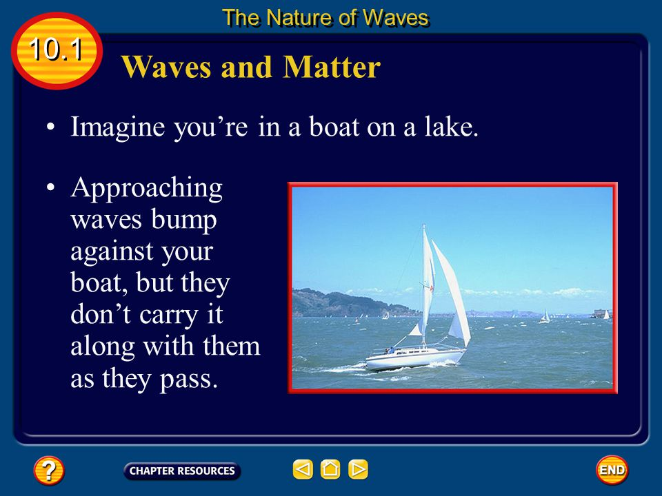 Waves and Matter 10.1 Imagine you're in a boat on a lake.