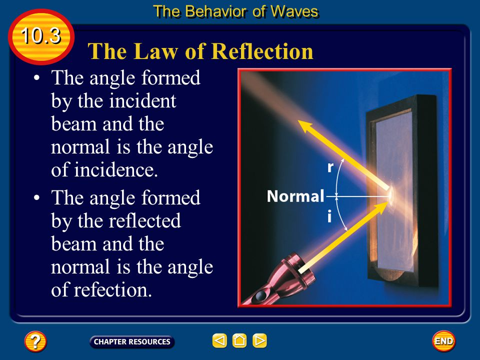 The Behavior of Waves 10.3. The Law of Reflection. The angle formed by the incident beam and the normal is the angle of incidence.