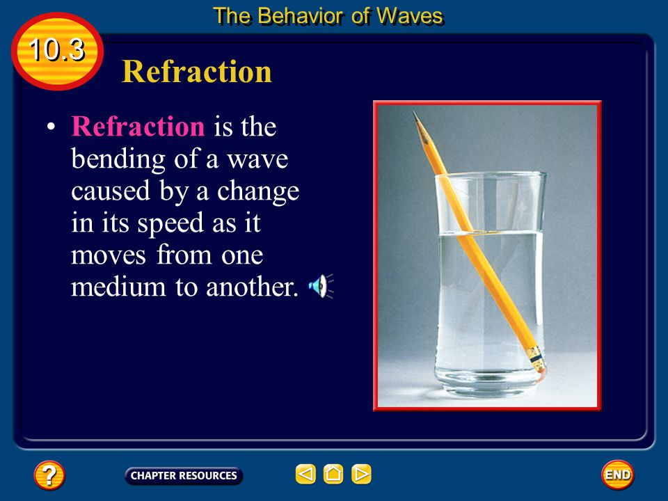 The Behavior of Waves 10.3. Refraction.