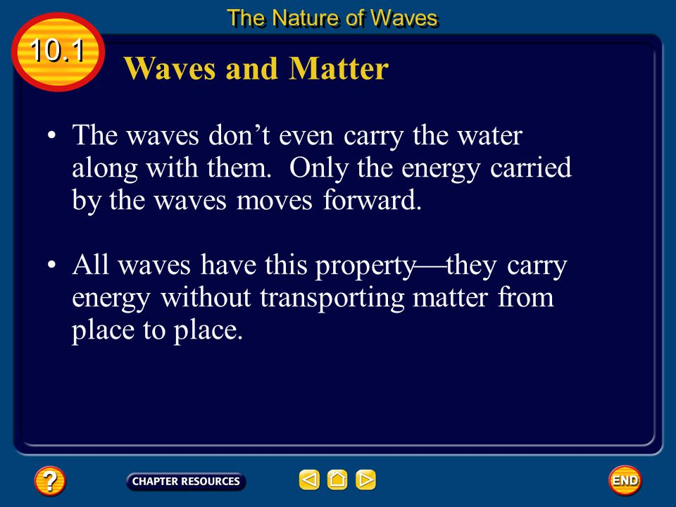 The Nature of Waves 10.1. Waves and Matter.