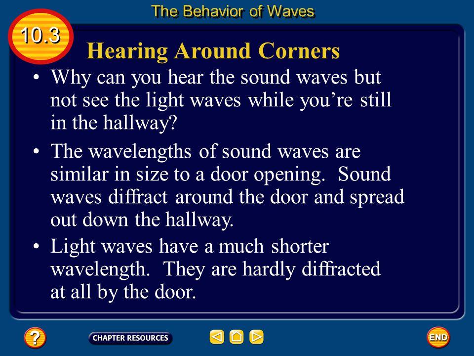 Hearing Around Corners