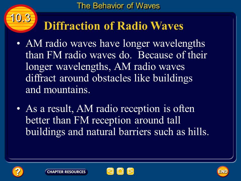 Diffraction of Radio Waves