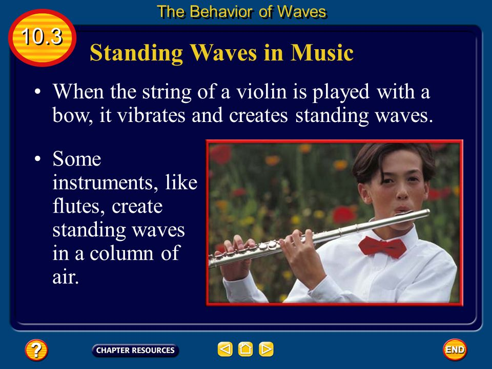 Standing Waves in Music
