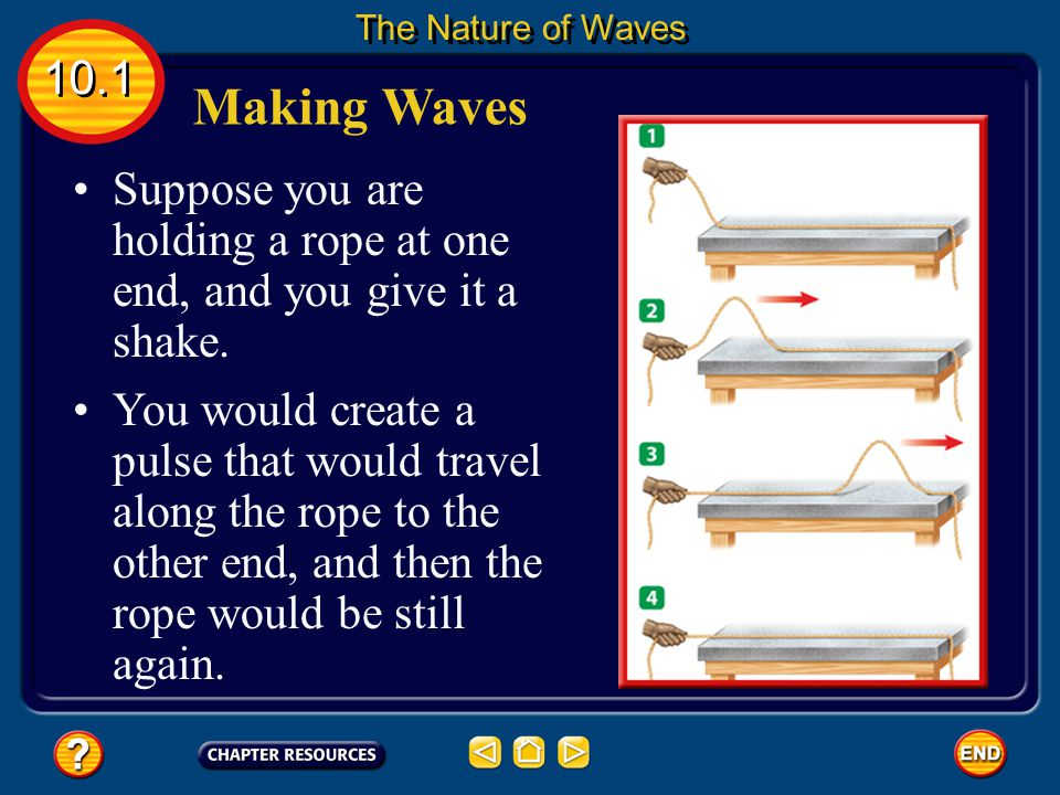 The Nature of Waves 10.1. Making Waves. Suppose you are holding a rope at one end, and you give it a shake.