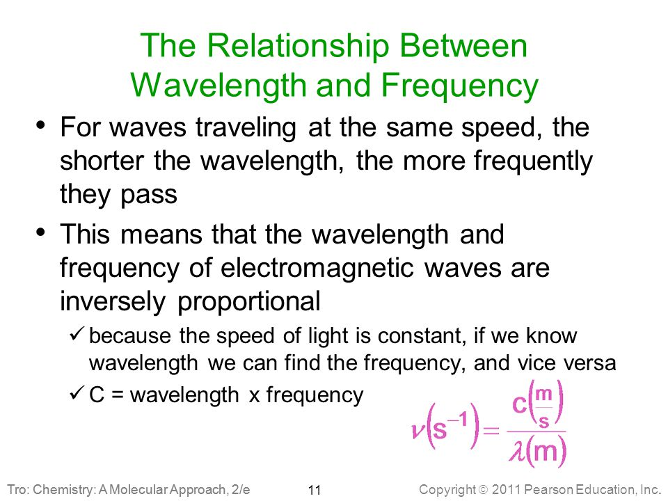 The Relationship Between Wavelength and Frequency