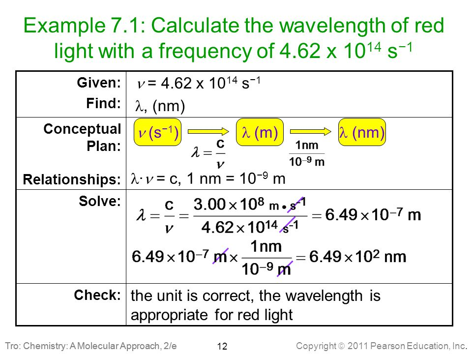 Example 7.1: Calculate the wavelength of red light with a frequency of 4.62 x 1014 s−1
