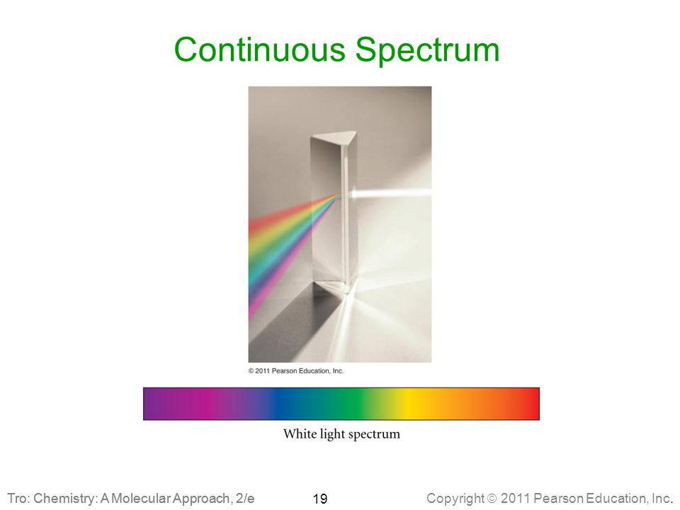 Continuous Spectrum Tro: Chemistry: A Molecular Approach, 2/e