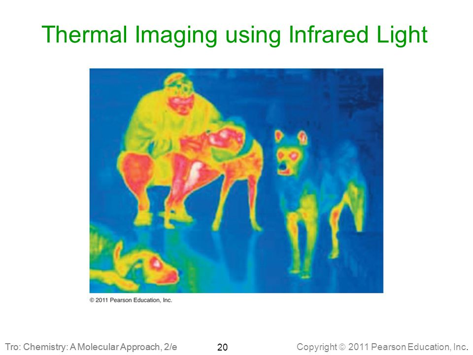 Thermal Imaging using Infrared Light