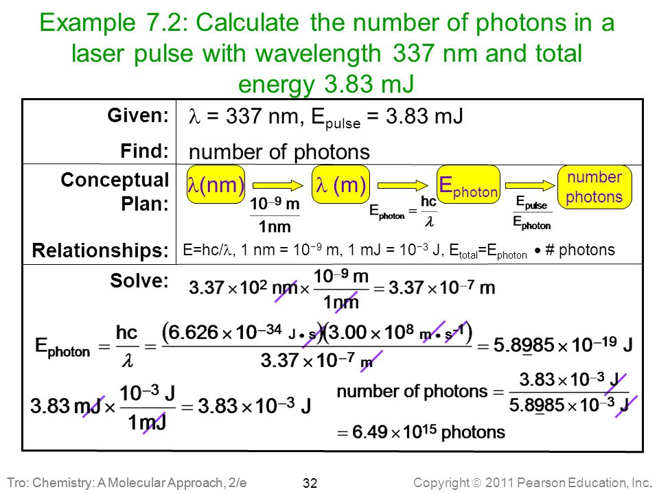 Example 7.2: Calculate the number of photons in a laser pulse with wavelength 337 nm and total energy 3.83 mJ