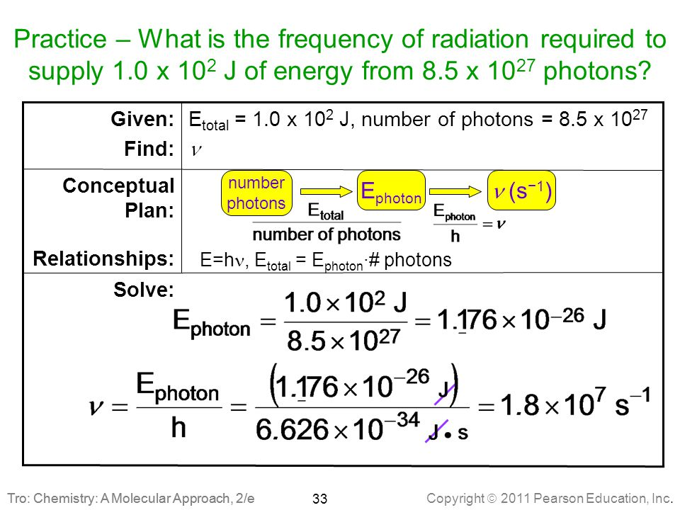 Practice – What is the frequency of radiation required to supply 1