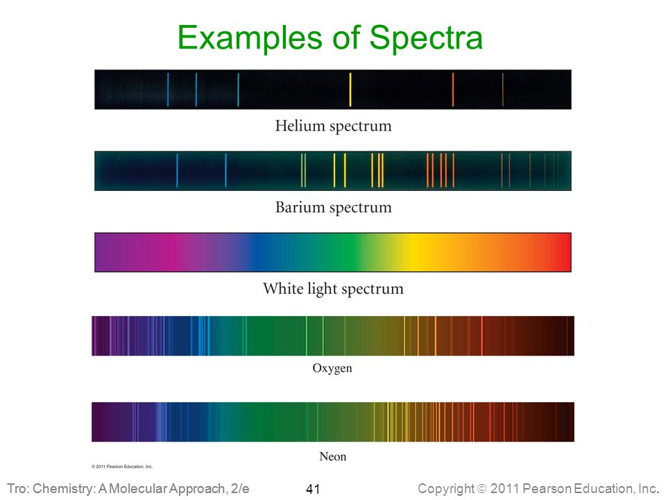 Examples of Spectra Tro: Chemistry: A Molecular Approach, 2/e