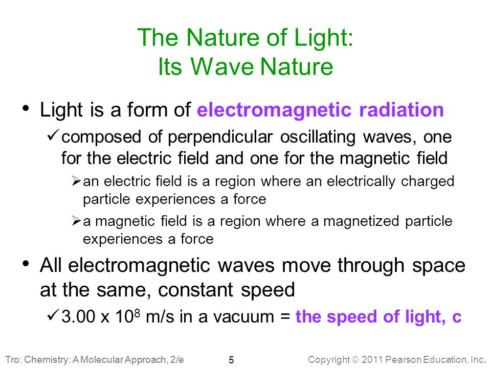 The Nature of Light: Its Wave Nature