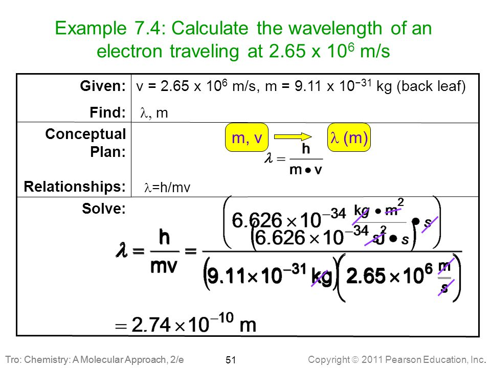 Example 7. 4: Calculate the wavelength of an electron traveling at 2