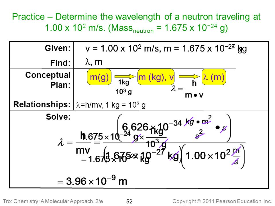 Practice – Determine the wavelength of a neutron traveling at 1