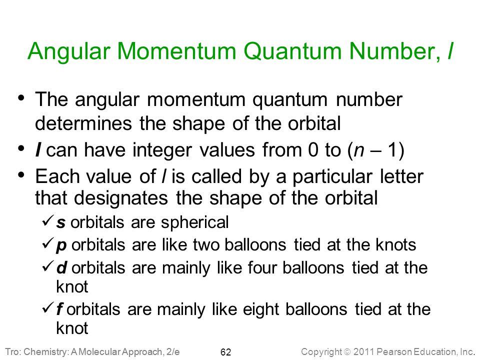 Angular Momentum Quantum Number, l