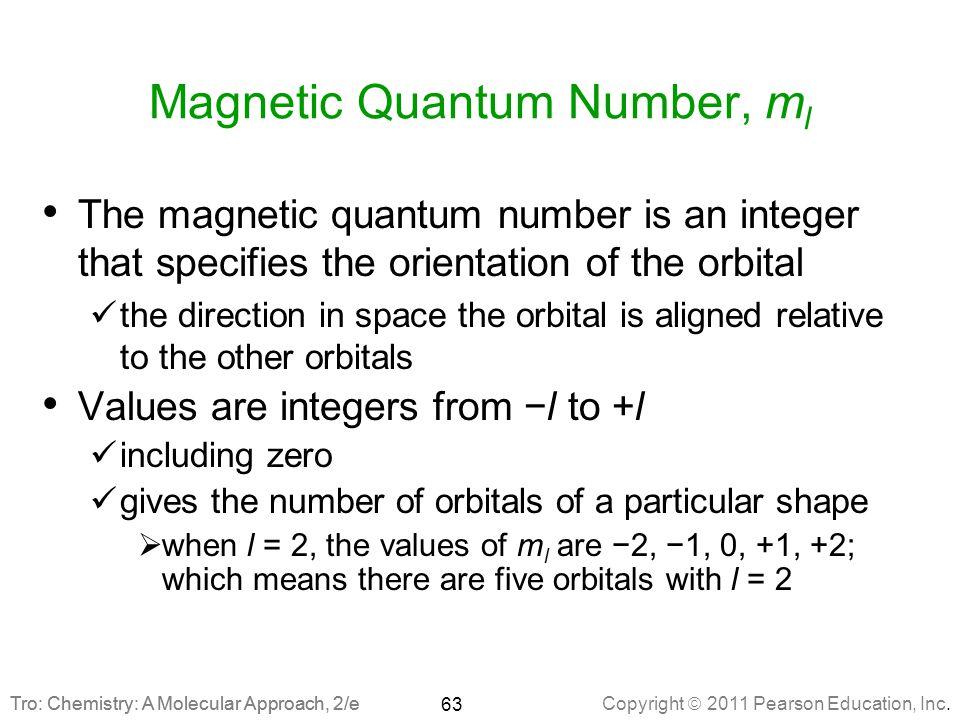 Magnetic Quantum Number, ml